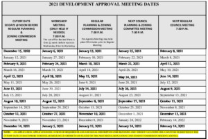 Icon of 2021 DEVELOPMENT APPROVAL MEETING DATES